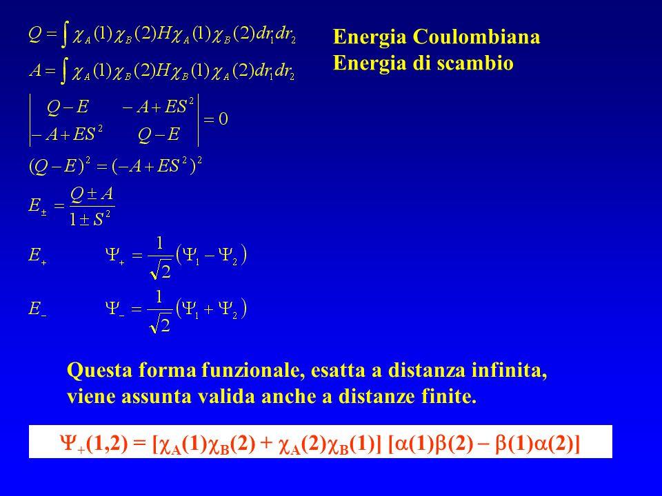 +(1,2) = [A(1)B(2) + A(2)B(1)] [(1)(2)  (1)(2)]
